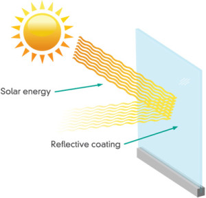 reflective-coating